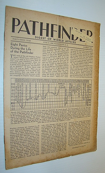Image for Pathfinder Magazine - A Weekly Digest of World Affairs From the Nation's Capital, June 27, 1936 - Eight Financial Panics During the Life of This Publication